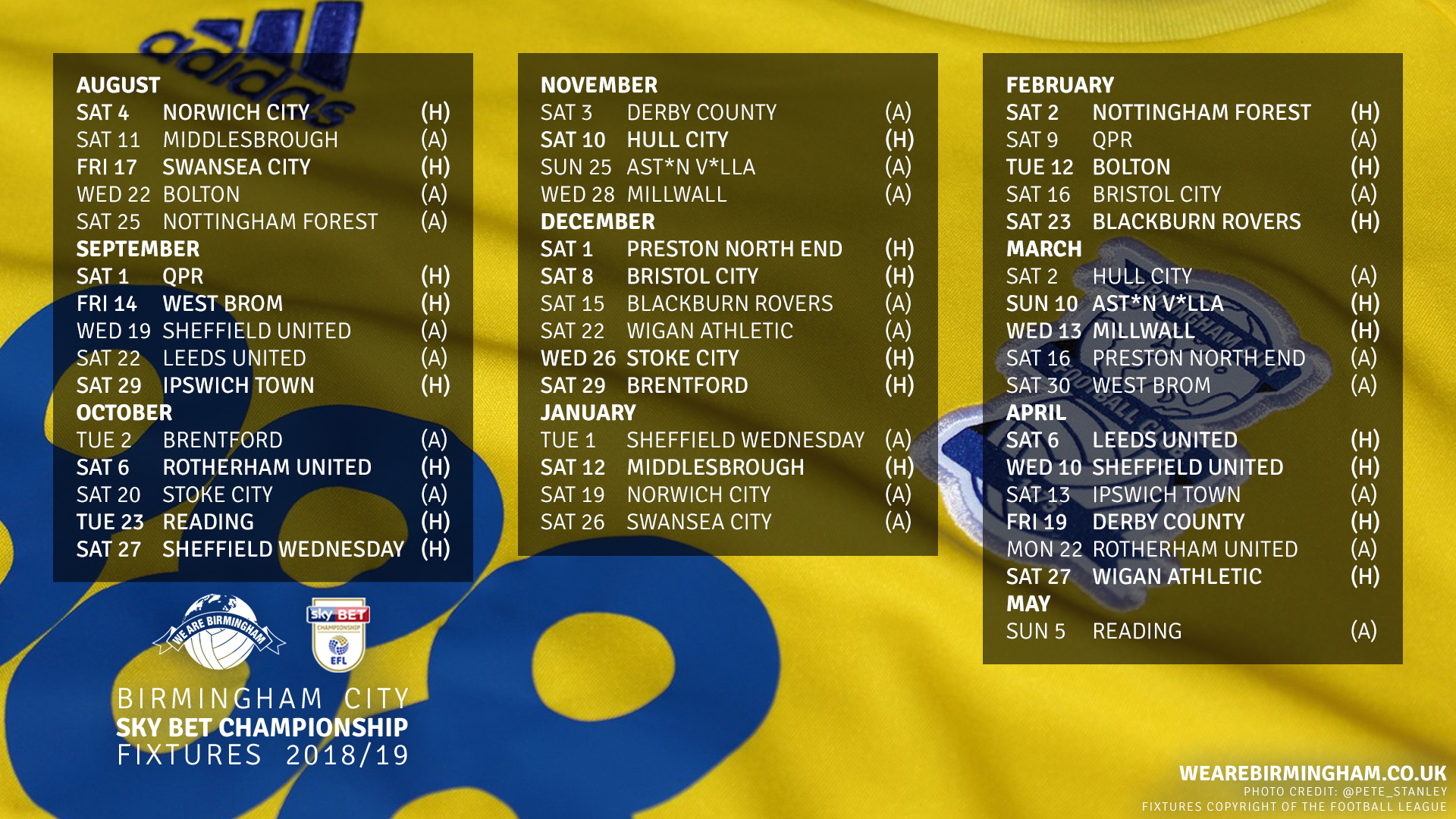 Birmingham City Fixture Wallpapers for the 2018-2019 Season